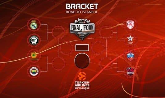 Euroleague 2017 Playoff Eşleşmesi